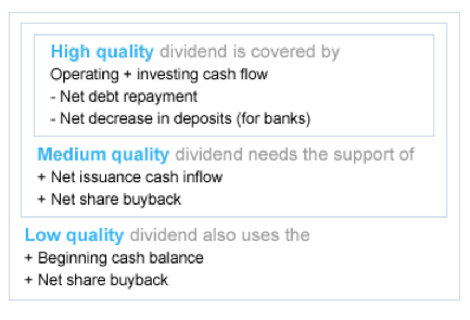 DividendQuality-Defined-CapitalCube.png