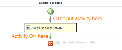 ?name=Add_a_Name_and_Activities_to_a_New_Analytical_Module.png